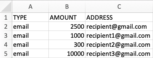 Image of CSV style needed for Payouts