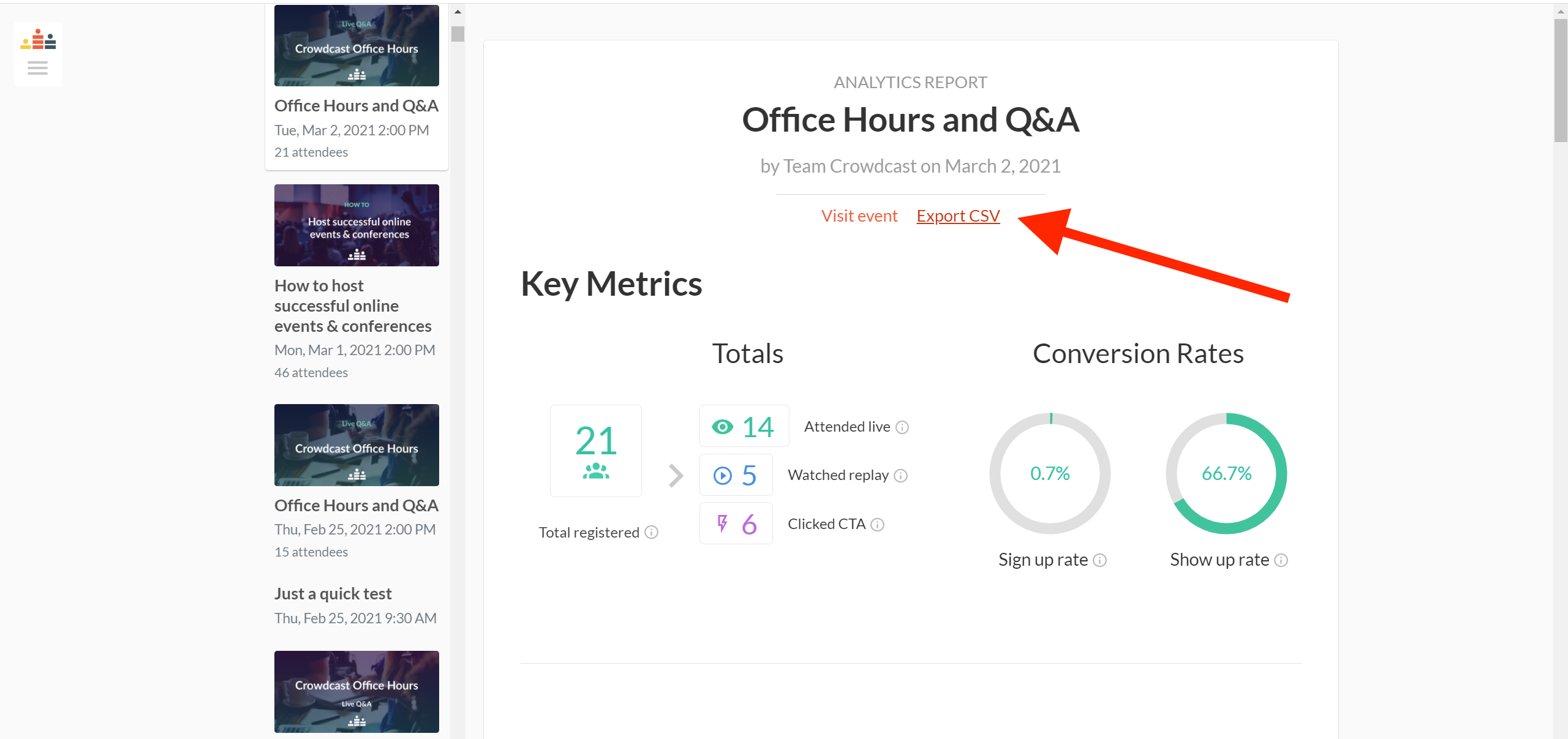 Arrow pointing to the export CSV button that's found on the analytics page