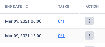 Tasks in the order overview