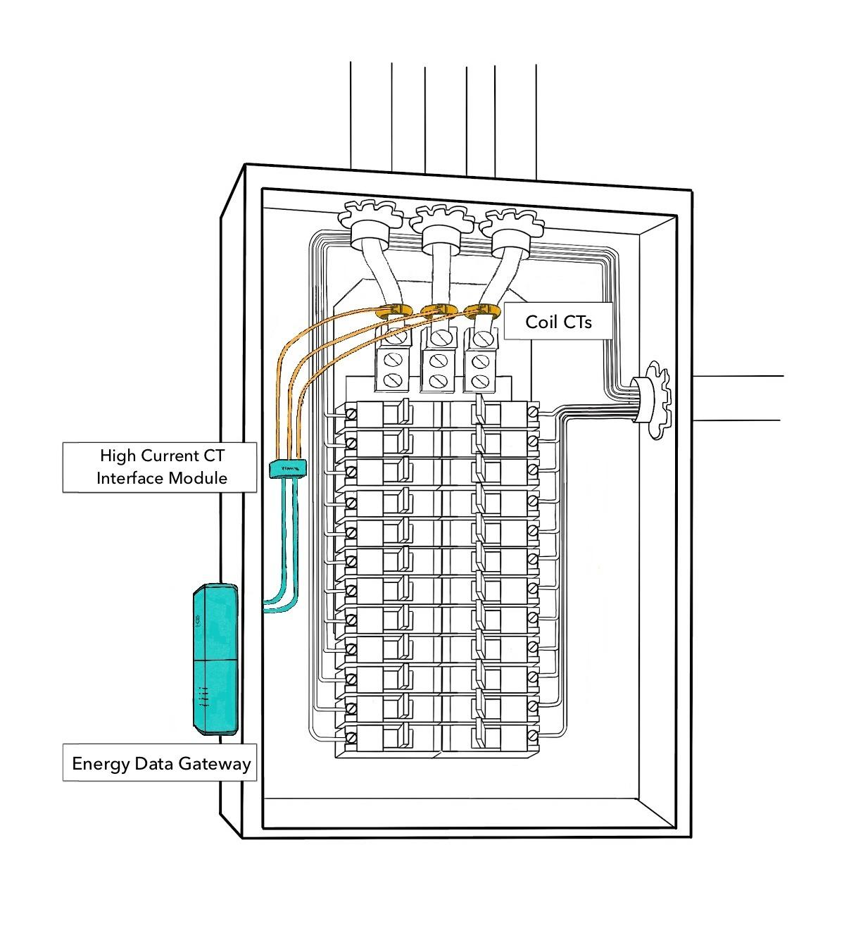 Diagram of Verdigris Installation