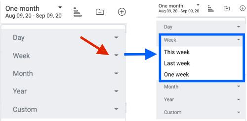 Customizable Dashboard-Select Time Range