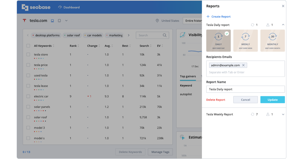 seobase reports, how to create reports, automatic email updates