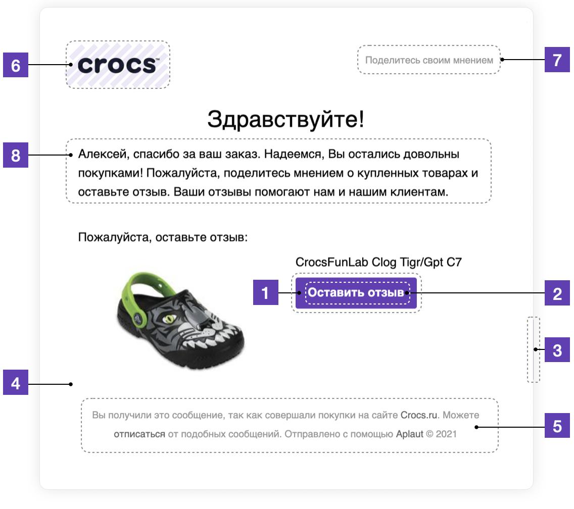 Email шаблон запроса отзыва о товаре