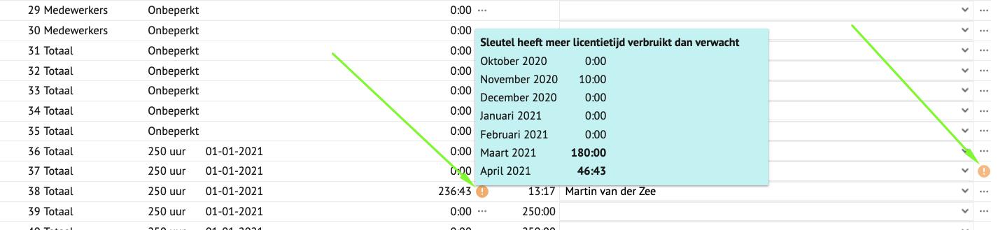 Screenshot van het licentiesleutelbeheer met indicatie van de tooltip die aangeeft dat de sleutel meer licentietijd heeft verbruikt dan verwacht.