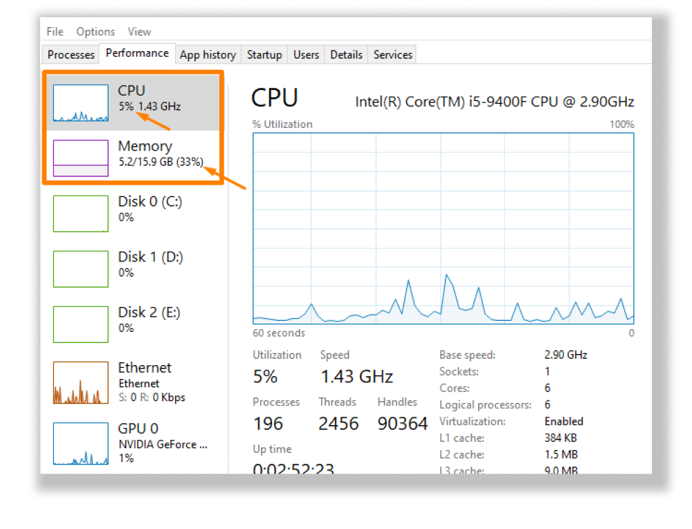 How to check percentage of CPU and memory load