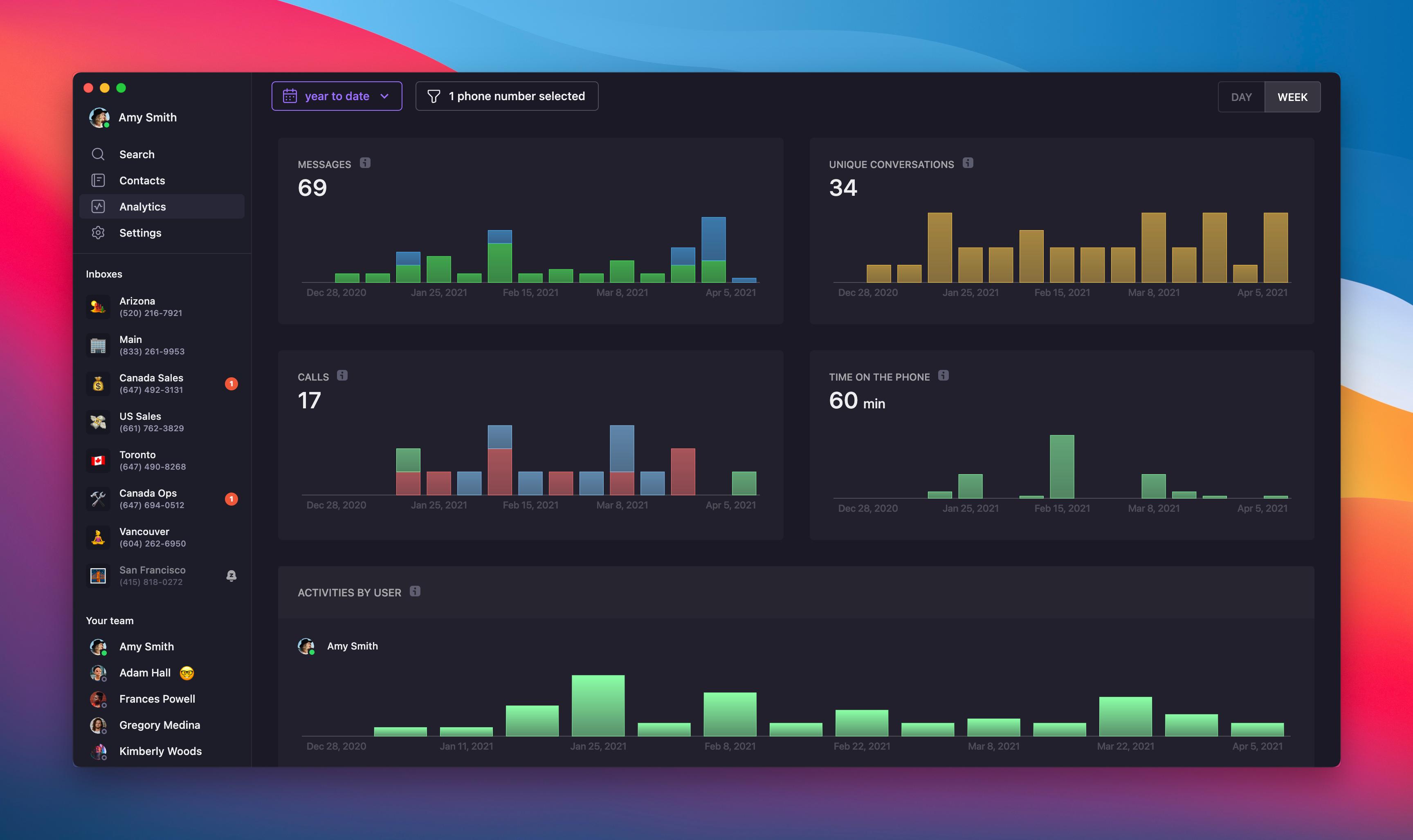 View analytics in OpenPhone