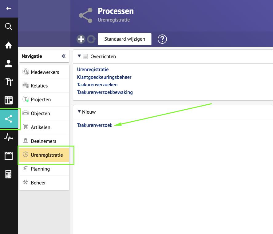 Screenshot van het processenscherm met indicatie van het nieuwe taakurenverzoek.