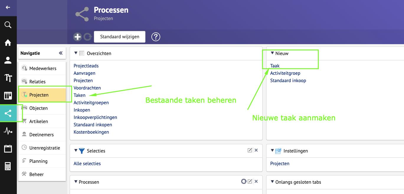 Screenshot van de processenkaart met indicaties van (het aanmaken van) taken.