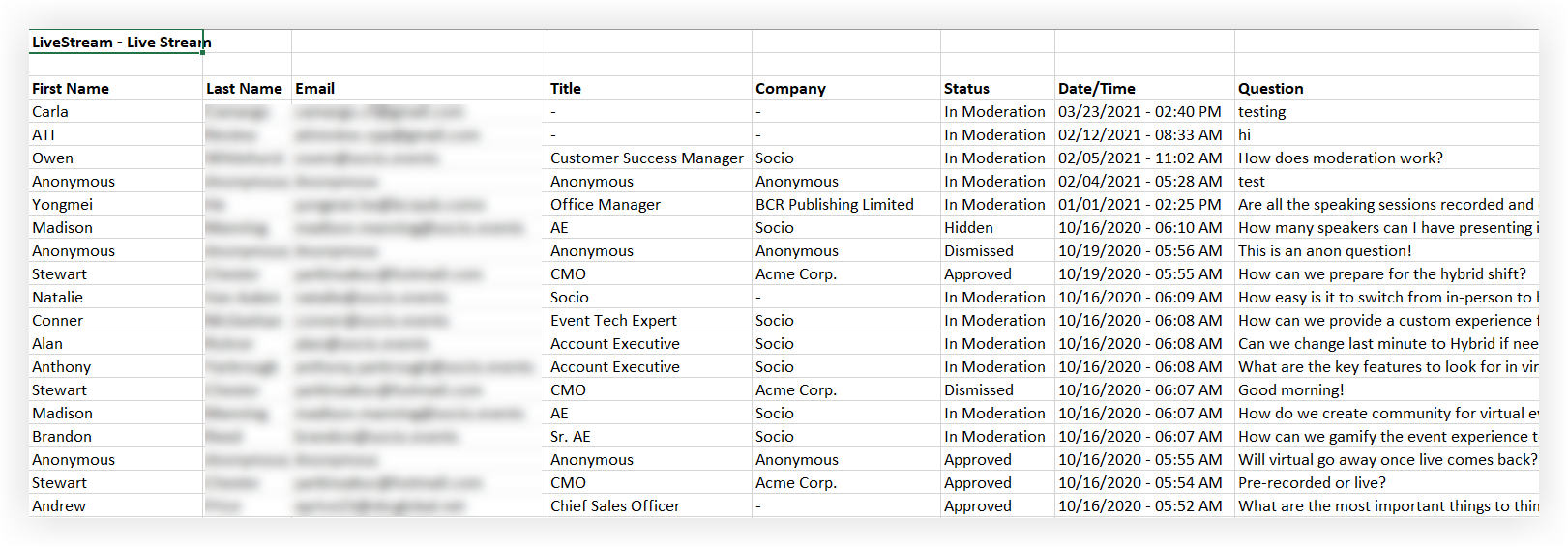 Screenshot of the Q&A report open in Excel.