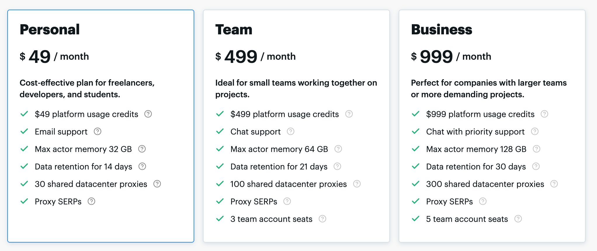 A comparison of Apify's paid plans