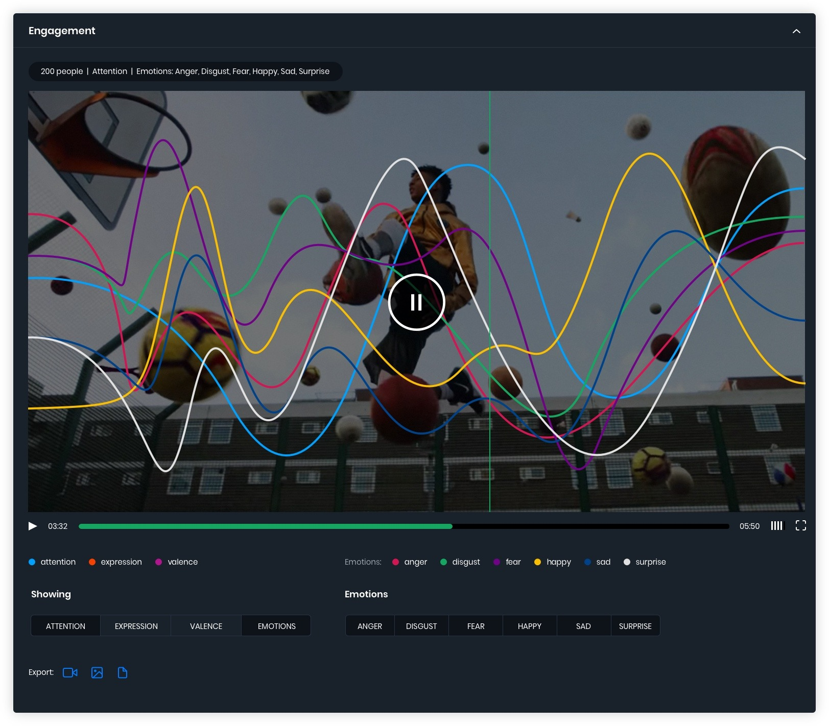 HX Workbench - engagement video overlay report