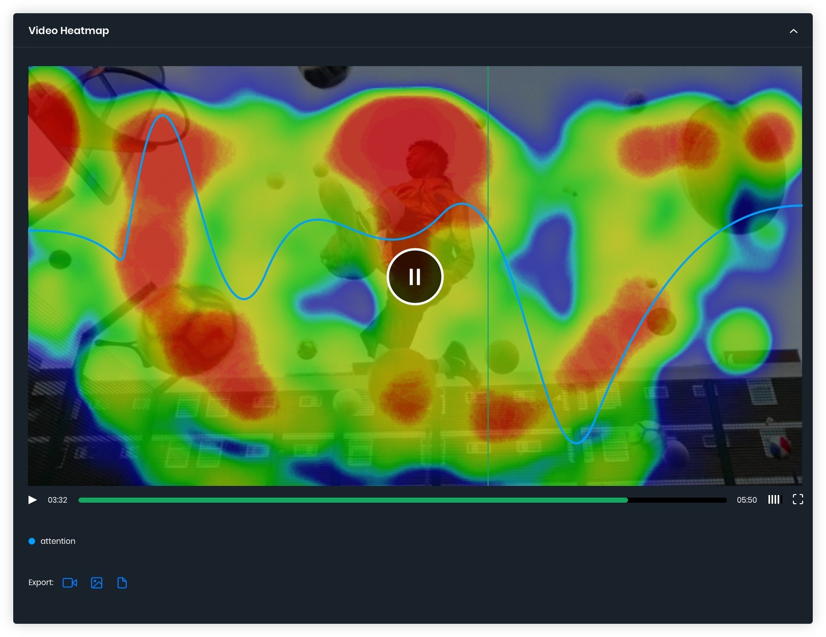 HX Workbench - eye-gaze heatmap overlay report