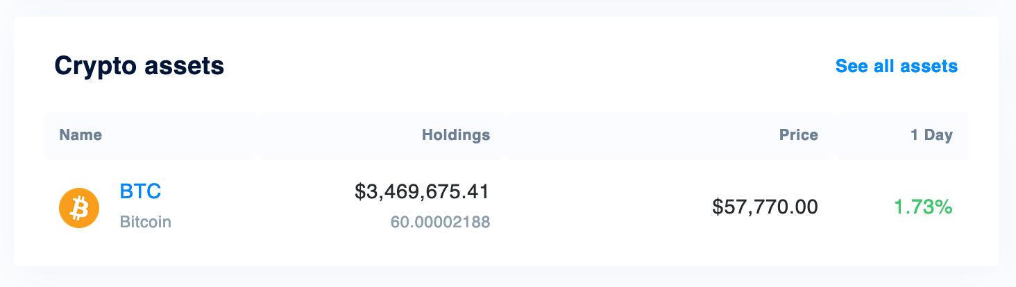 Total BTC balance of 60 BTC on the dashboard page