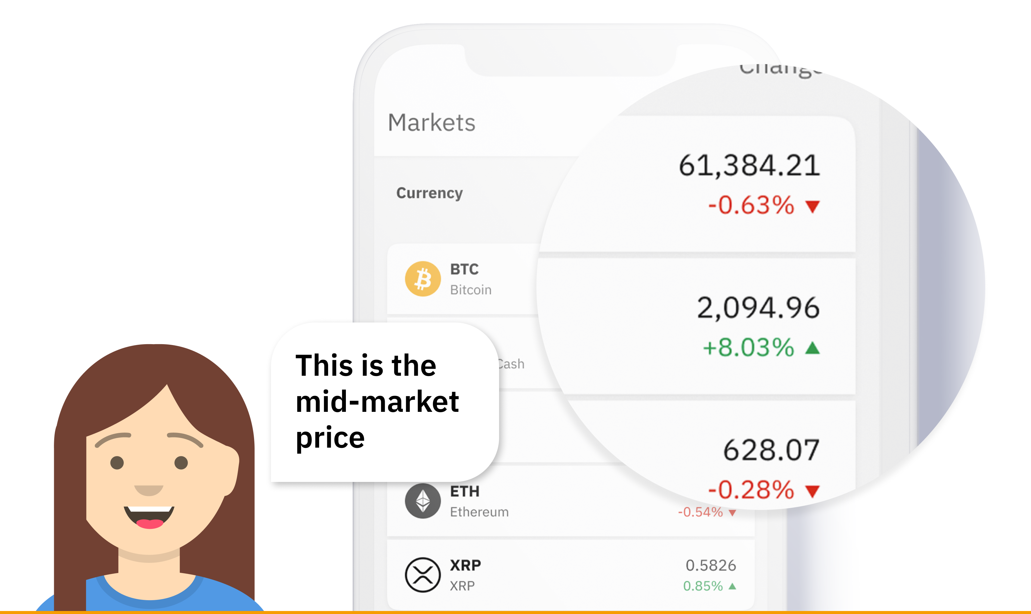This image describes the mid-market prices displayed on the market screen inside the Quick Trade app.