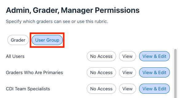 grader permissions