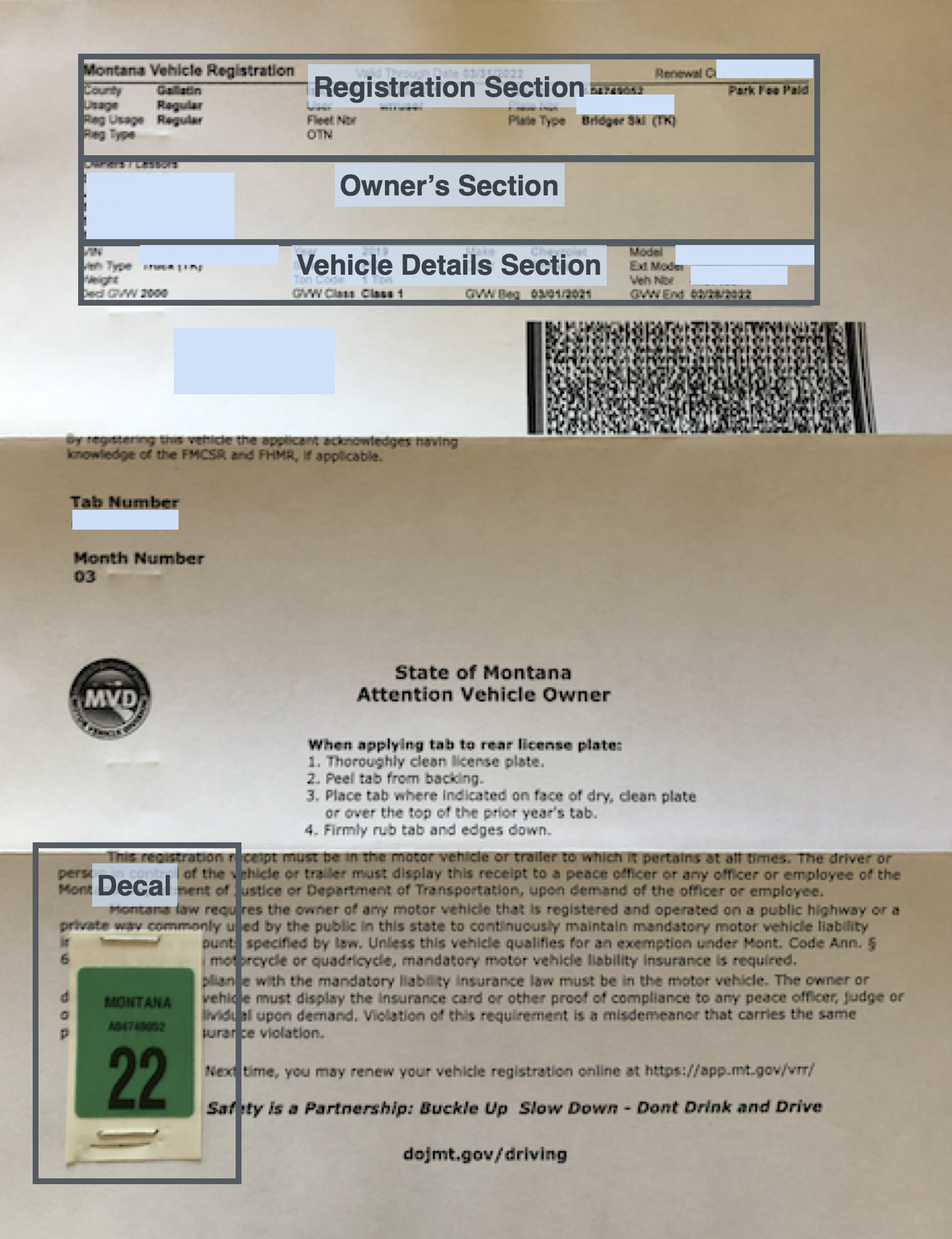 Montana Vehicle Registration Example
