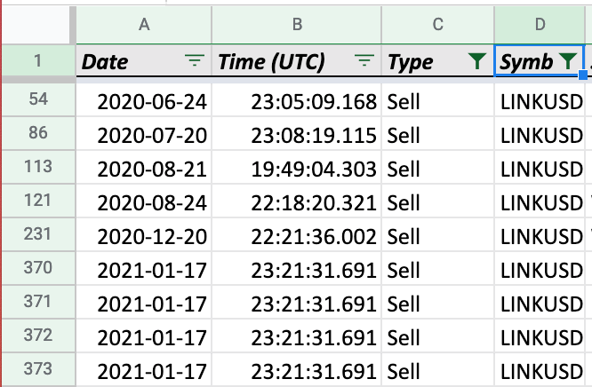 A filtered view of sell-side LINKUSD transactions