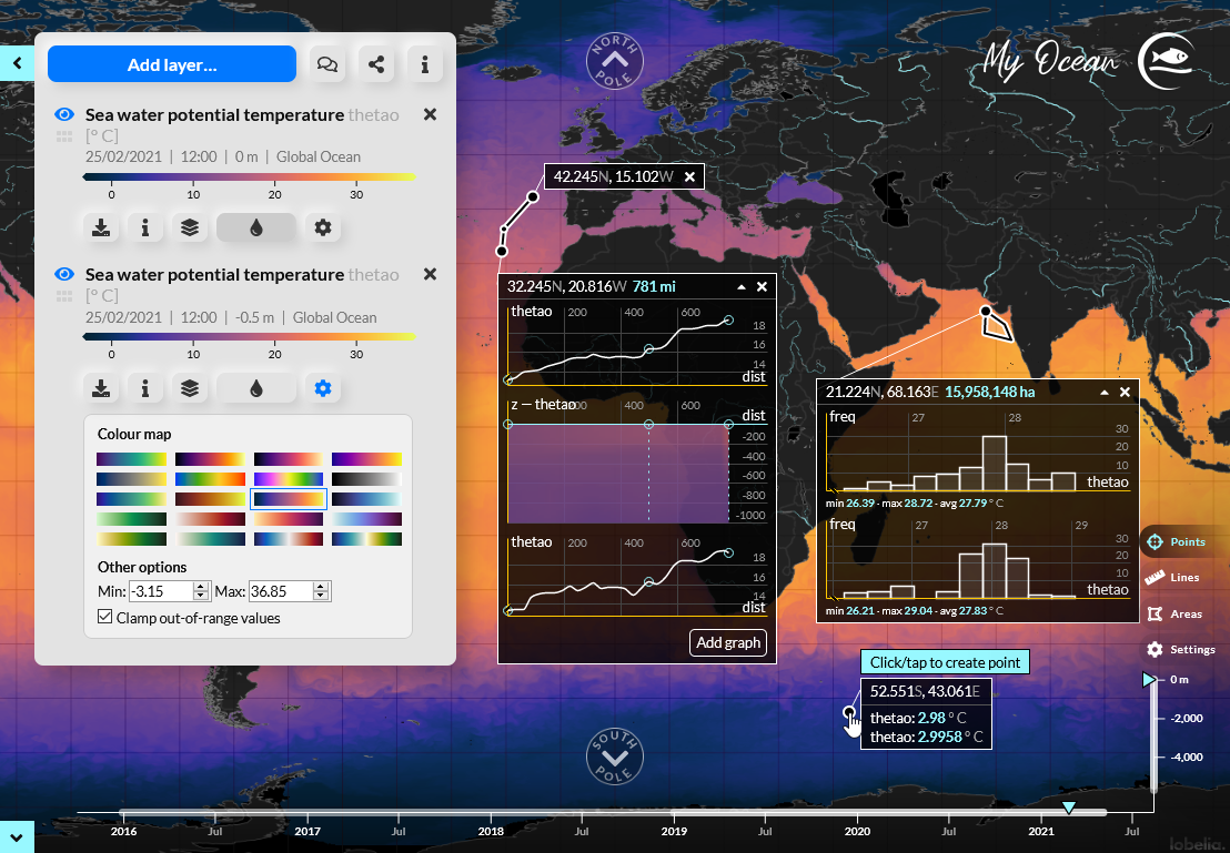 myocean viewer image mapping copernicus marine sea water temperature (4D) and plotting capabilities