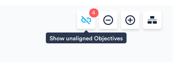 Unaligned Objectives icon on Roadmap
