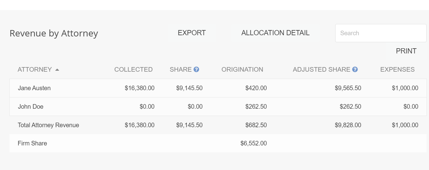 A screenshot of the Revenue by Attorney report with a distribution filter applied.