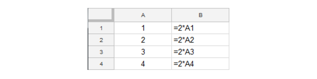 Cell References And Using The Dollar Sign Knewton Help Center