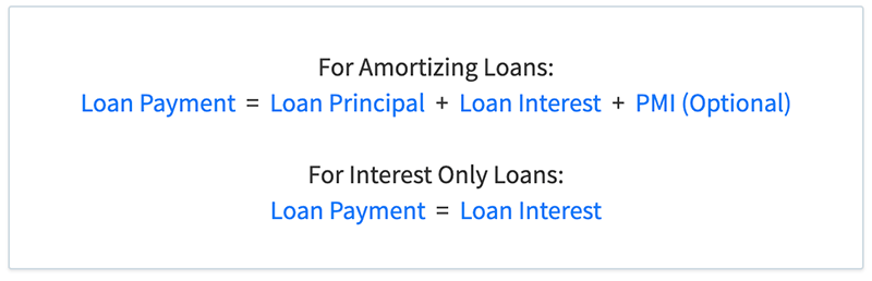 How to calculate loan payments in real estate