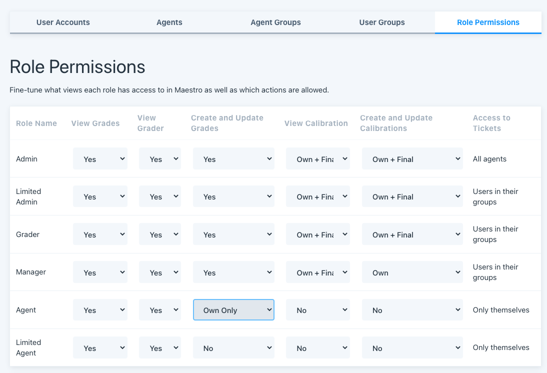 role permissions configure agent user role