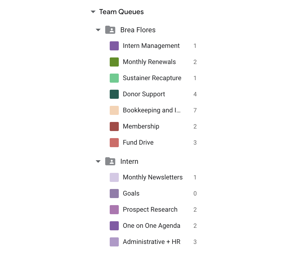 Arrange your Team Queues.