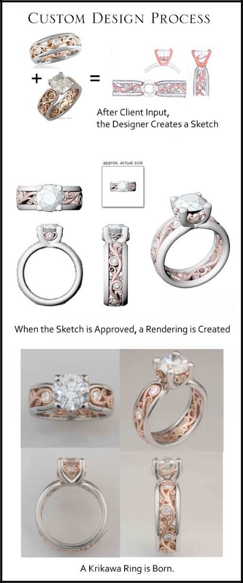 CUSTOM DESIGN From Scratch Krikawa Jewelry Help Center