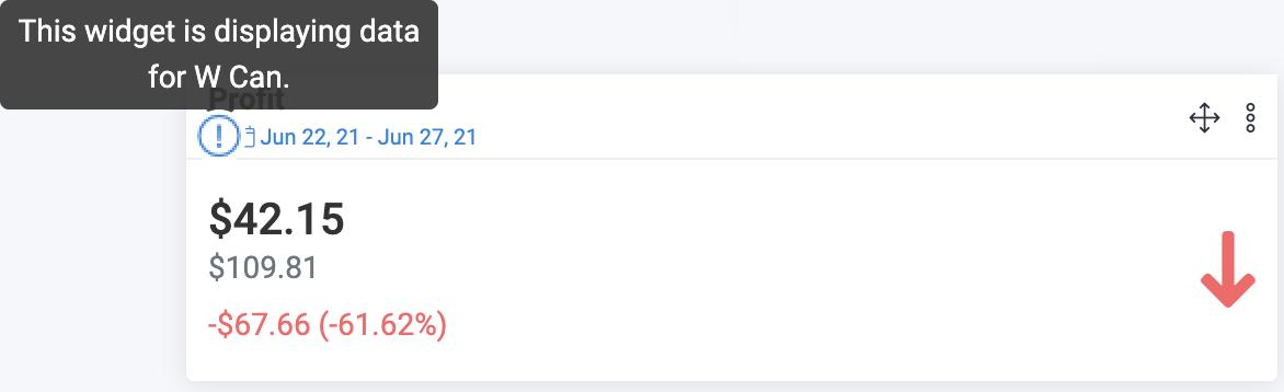 Customizable Dashboard - Widget Seller Account