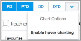 enable hover charting dentally