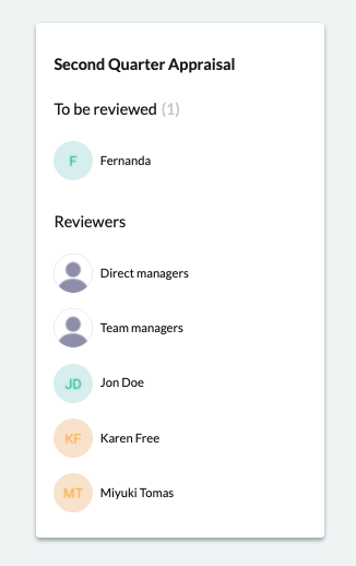 list of employees and reviewers