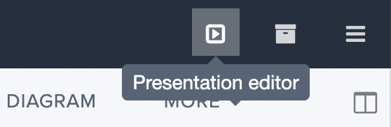 Ardoq presentation editor