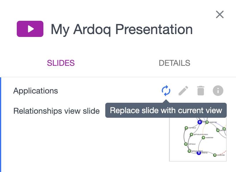 ardoq presentation slides