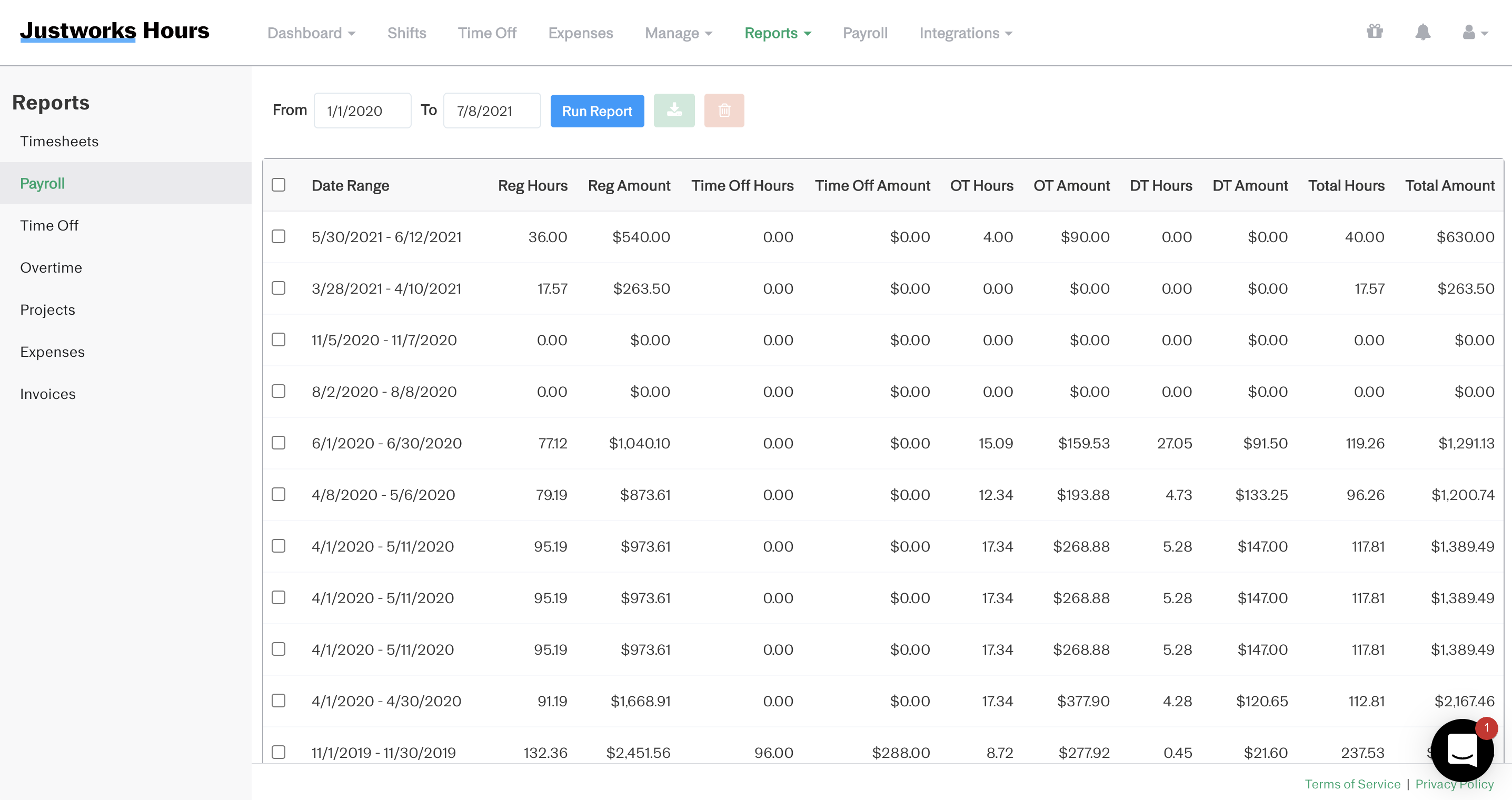 Screenshot showing a tabulated version of the payroll report