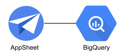 Using data from Google BigQuery with the BigQuery data source
