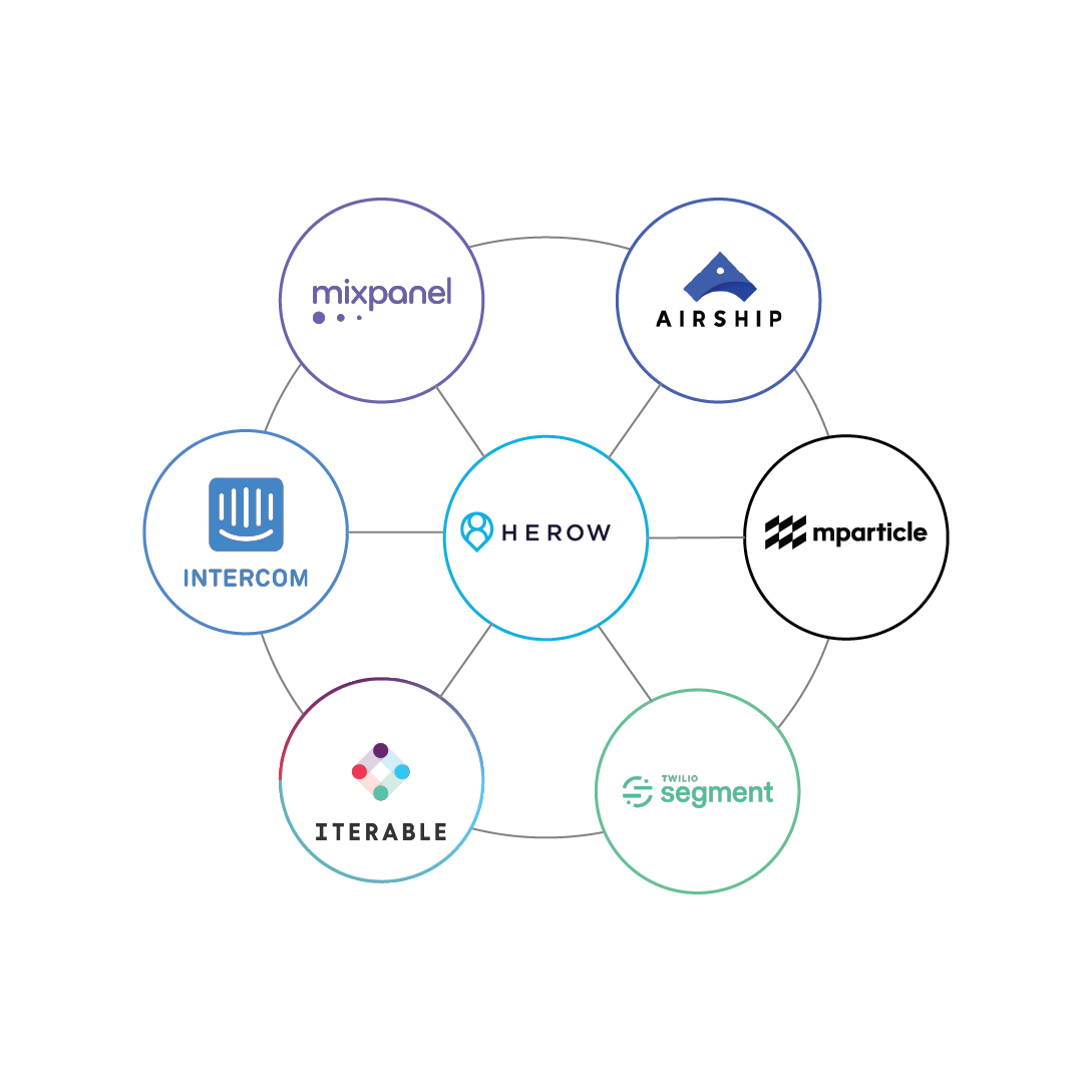 Some of HEROW's key integration partners