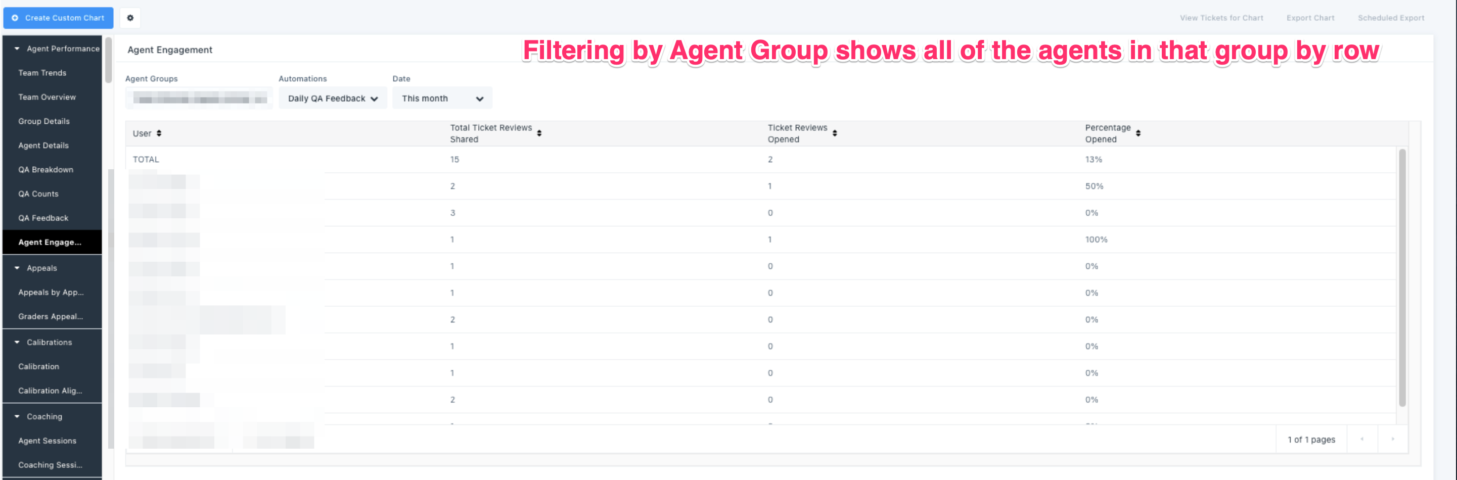 agent group