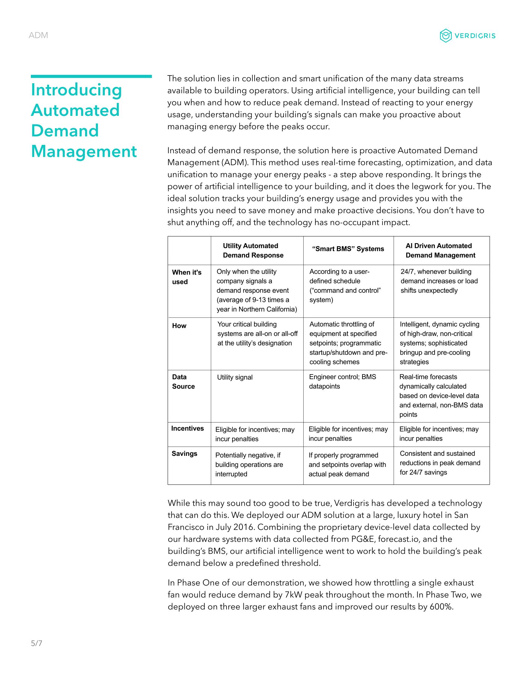 Automated Demand Management 5