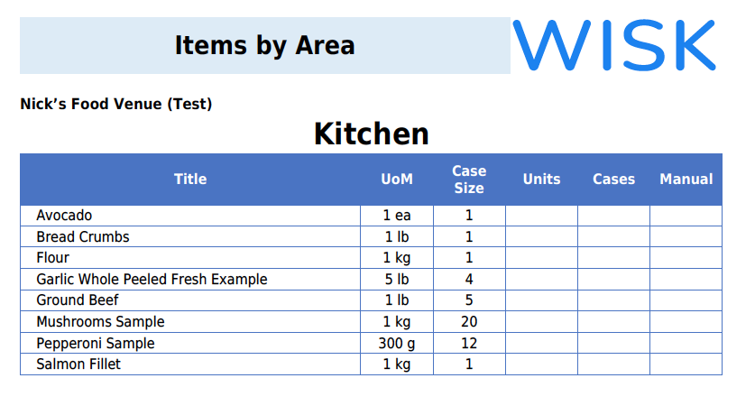 An example of the Items by Area sheet. For each item it shows the title, unit of measurement, case size and then you can count units, cases, or put a manual amount.