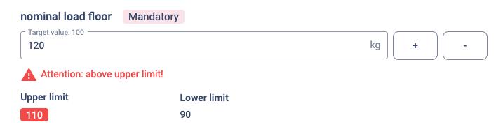 Above upper limit
