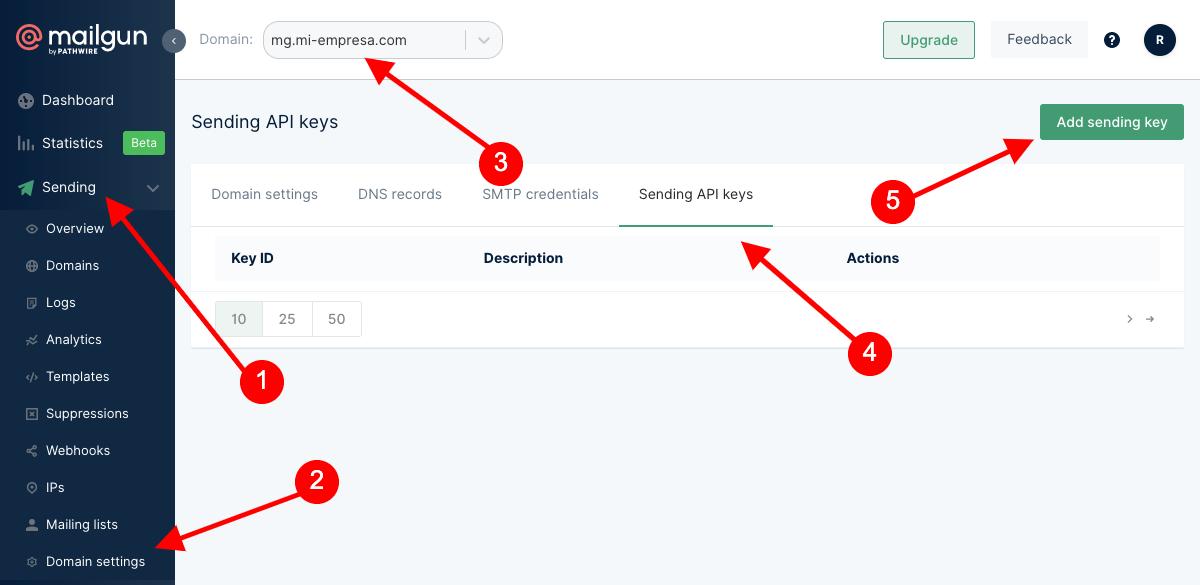 Pasos para crear la nueva clave de envío de la API