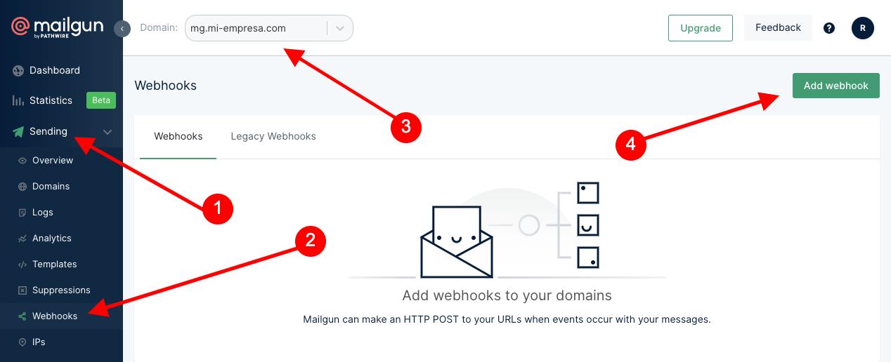 Acceso a la zona de Webhooks del dominio