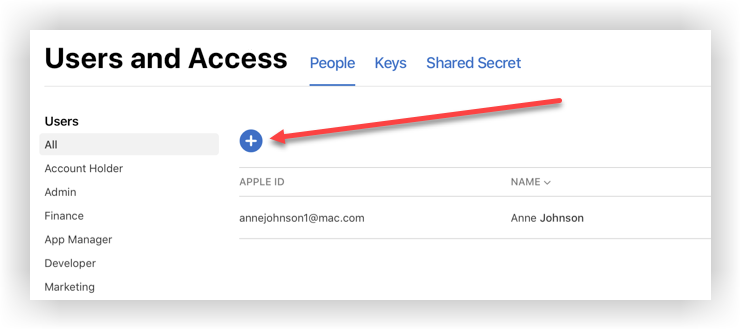 Screenshot of the Uses and Access page. The plus icon is indicated.