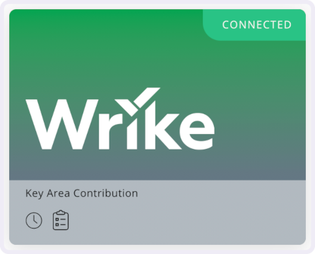 A Wrike app card that is currently connected