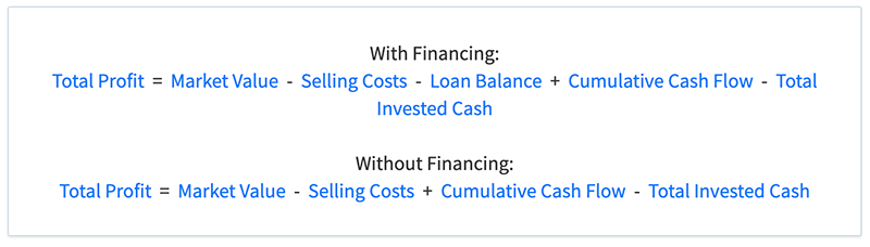 Total Profit (Rental Properties) - Calculation Formula