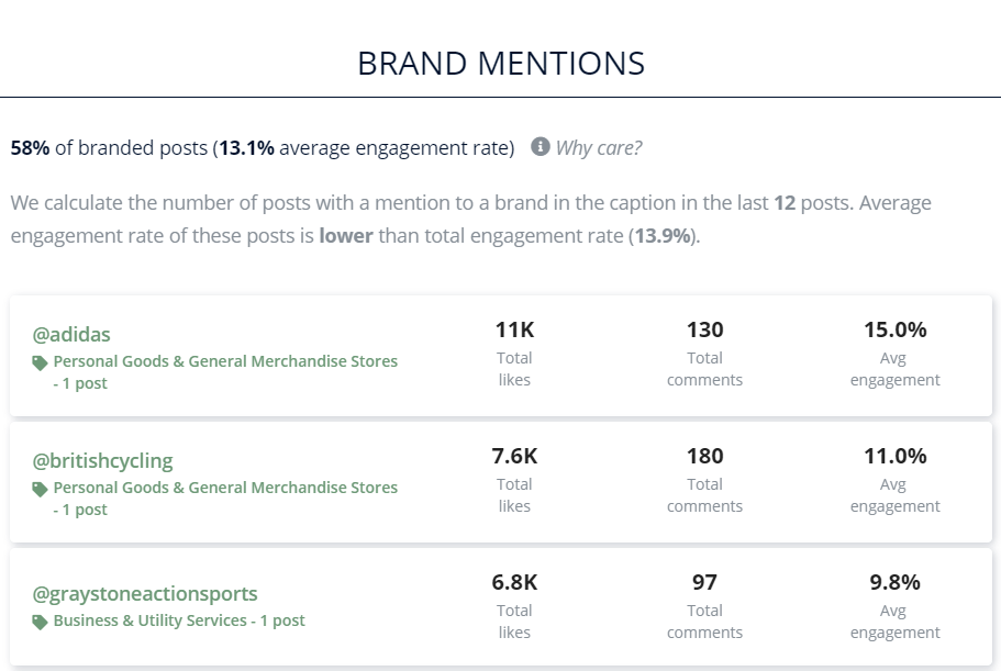 Heepsy's brand mentions section with analytics for branded content.