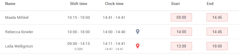 time clock real time staff attendance monitoring parim help center