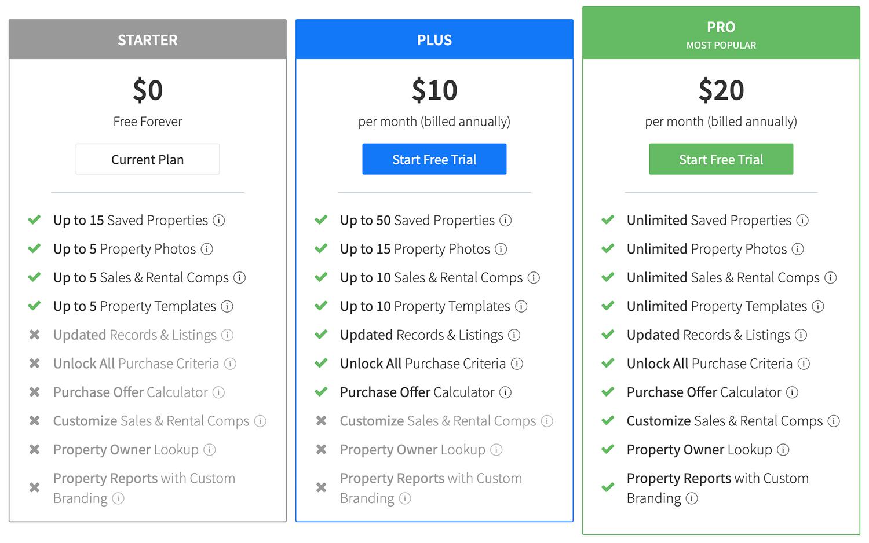 DealCheck Plus & Pro Pricing Plans