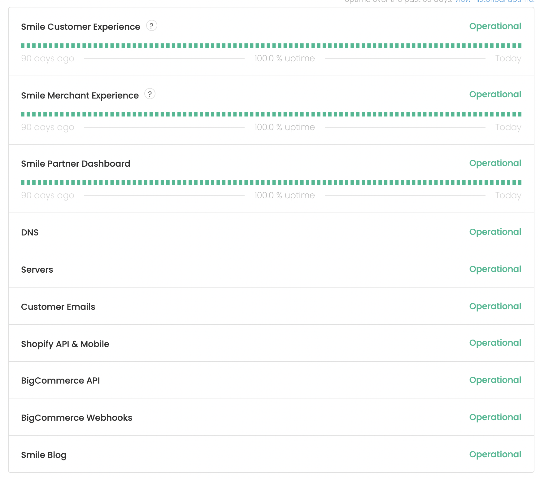 image of each section of the status page noting everything is operational